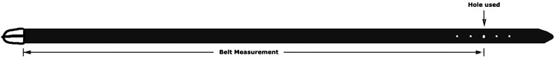Belt Measurement