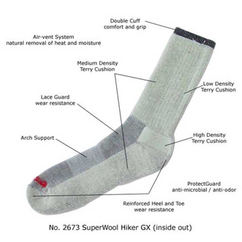 Inside-Out Super Wool Hiker GX Socks